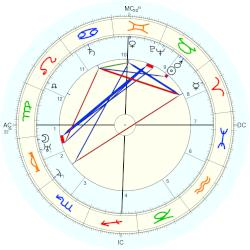 Owen O'Malley - natal chart (Placidus)