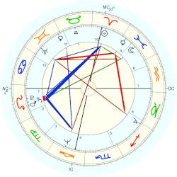Mary Fisher - natal chart (Placidus)