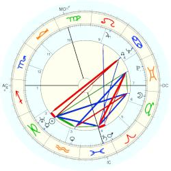 James Thomas Flexner - natal chart (Placidus)