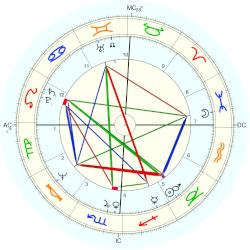 Bill Lee (1946) - natal chart (Placidus)