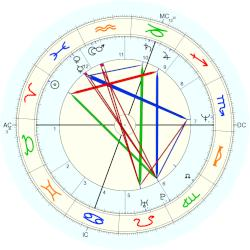 Grayson Perry - natal chart (Placidus)