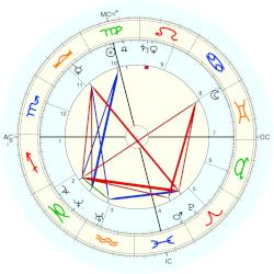 Georgiana Frances Adams - natal chart (Placidus)