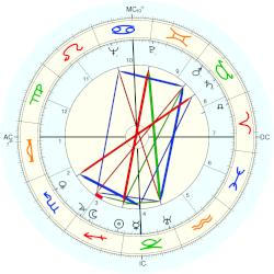 Prince of Prussia Friedrich - natal chart (Placidus)