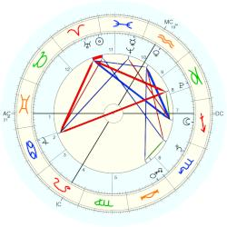 Nature: 2014 mudslide Seattle - natal chart (Placidus)