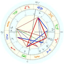 Nature: Earthquake in Chile 2014 - natal chart (Placidus)