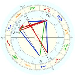 Prince of Wales Edward of Westminster - natal chart (Placidus)