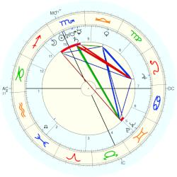 Prince of Bulgaria Kyril - natal chart (Placidus)