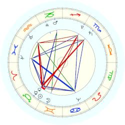 Edward Jenner - natal chart (noon, no houses)