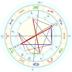 Oded Teomi - natal chart (Placidus)