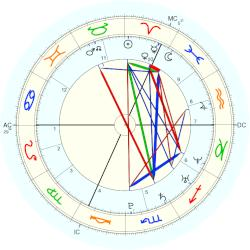 mehdi nemmouche horoscope for birth date 17 april 1985 born in roubaix with astrodatabank. Black Bedroom Furniture Sets. Home Design Ideas