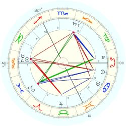 Jan Kampherbeek - natal chart (Placidus)