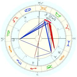 Accident: Enschede Fireworks Disaster - natal chart (Placidus)
