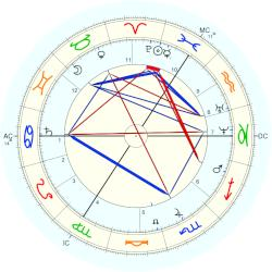Prince of Prussia Friedrich Karl - natal chart (Placidus)