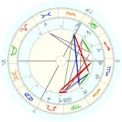Grand Duchess of Hesse Mathilde Caroline - natal chart (Placidus)