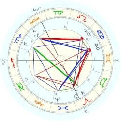 Crash Flight MH17 - natal chart (Placidus)