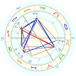 Prince of Great Britain Octavius - natal chart (Placidus)