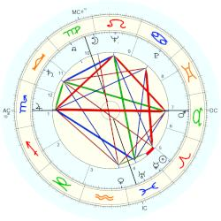 Geoffry Ashe - natal chart (Placidus)