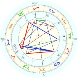 kourtney kardashian horoscope for birth date 18 april
