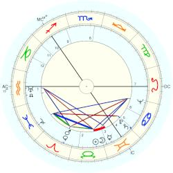 horoscope by date of birth escort service i oslo