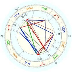 stefan wewerka horoscope for birth date 27 october 1928. Black Bedroom Furniture Sets. Home Design Ideas