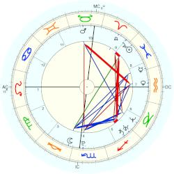 astrology rob kardashian horoscope for birth date 17