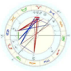 horoscope by date of birth escorte girls oslo