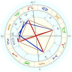 Milly d 39 abbraccio horoscope for birth date 3 november - Milly d abbraccio diva futura ...