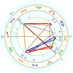 horoscope dates norske eskorter