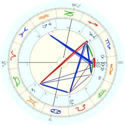 Rahim Aga Khan, horoscope for birth date 12 October 1971 ...