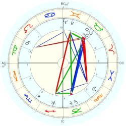 horoscope dates oslo bdsm