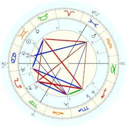 Скорпион любовный гороскоп на завтра 1001 гороскоп