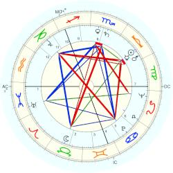 horoscope by date of birth eskorter norge