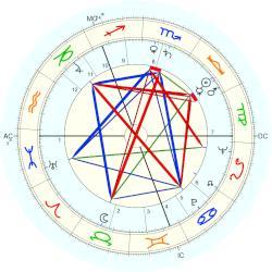 eskortepiker i oslo horoscope dates
