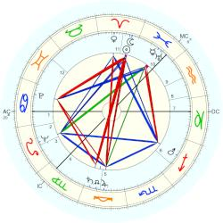 horoscope by date of birth eskorte kvinner