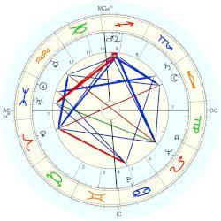 escorte jenter oslo horoscope by date of birth