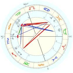massasje jenter i oslo horoscope dates