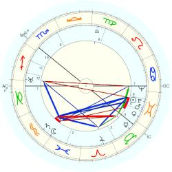horoscope by date of birth nuru massasje