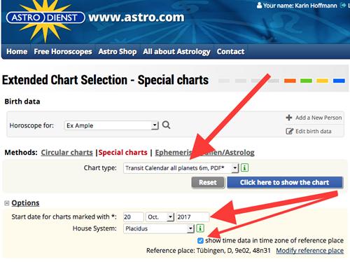 Return charts - Astrodienst
