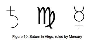 The Full Circle: Spirit in Matter - Astrodienst