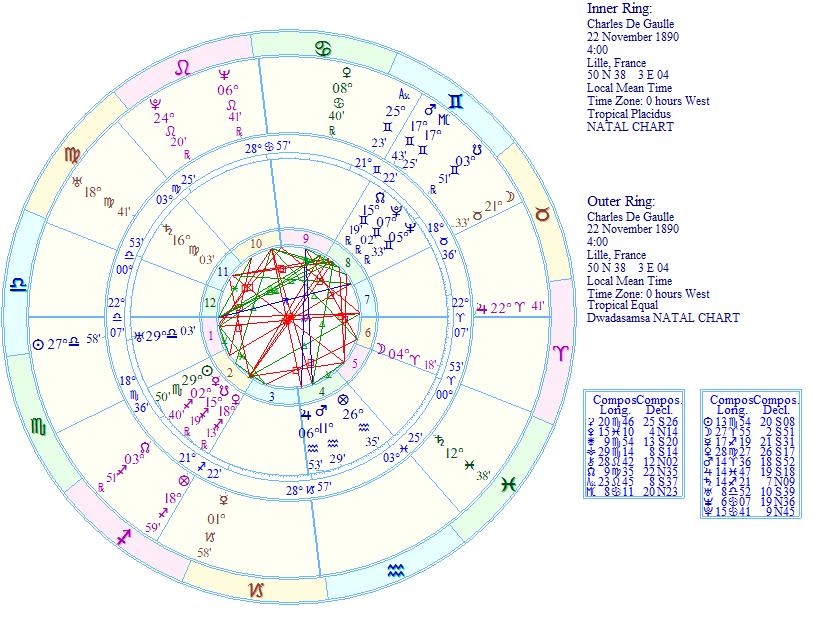 Horoscop 31 Martie Balanțele Fac Progrese în Plan Profesional | Libertatea