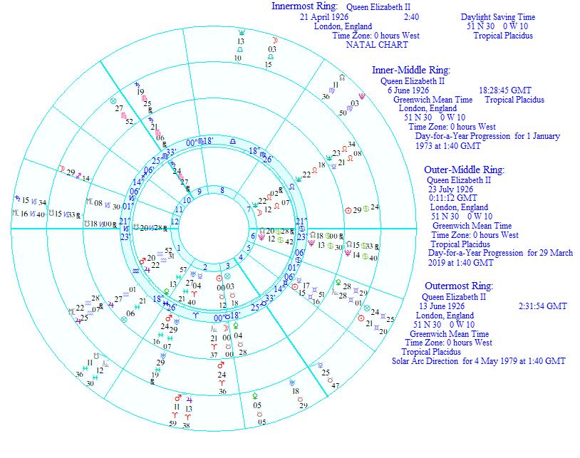 Horoscopul DRAGOSTEI: 24 decembrie - 30 decembrie