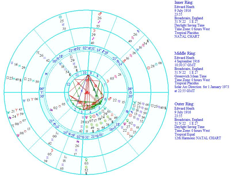 horoscop urania 1 march 2020