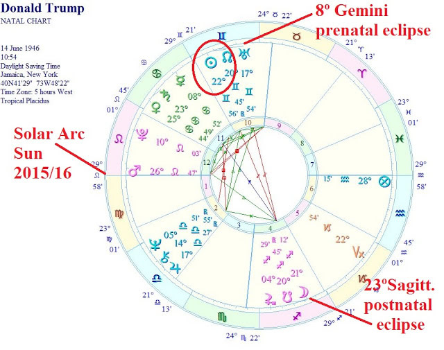 Forecast in 2015: White House, 22° Gemini and Donald Trump