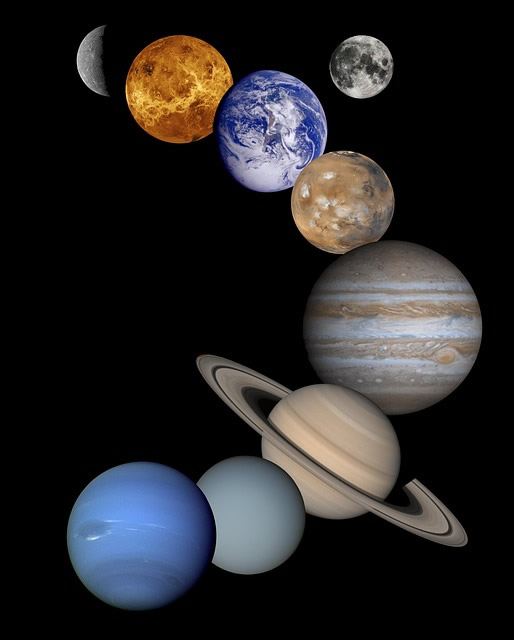The Planets - Celestial Organs and Their Functions - Astrodienst
