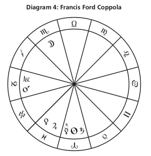 Диаграма 4