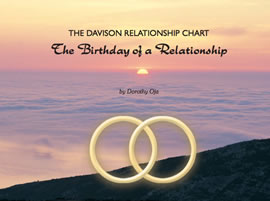 The Davison Relationship Chart: The Birthday of a Relationship