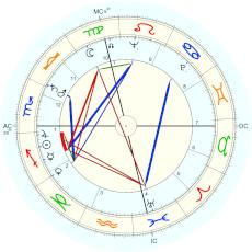 Maria Callas : based on BC date - natal chart (Placidus)