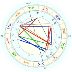 Perry Smith - natal chart (Placidus)