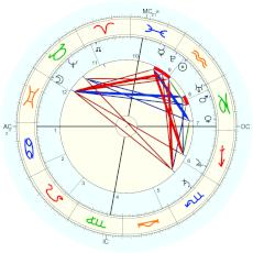 Mohammed : chart according to Larry Ely/ Masha'allah - natal chart (Placidus)