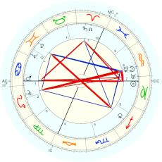 Joan of Arc : rectified by De Jabrun - natal chart (Placidus)